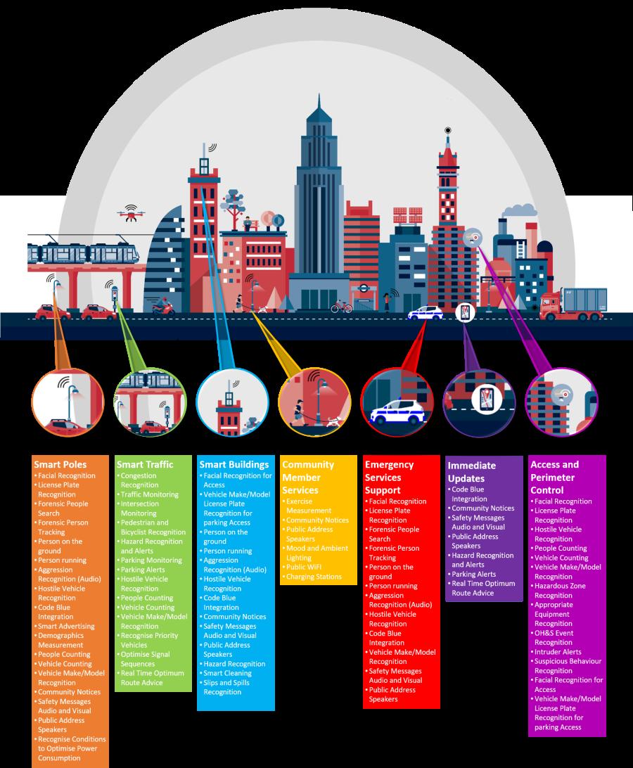 Smart City 2.png
